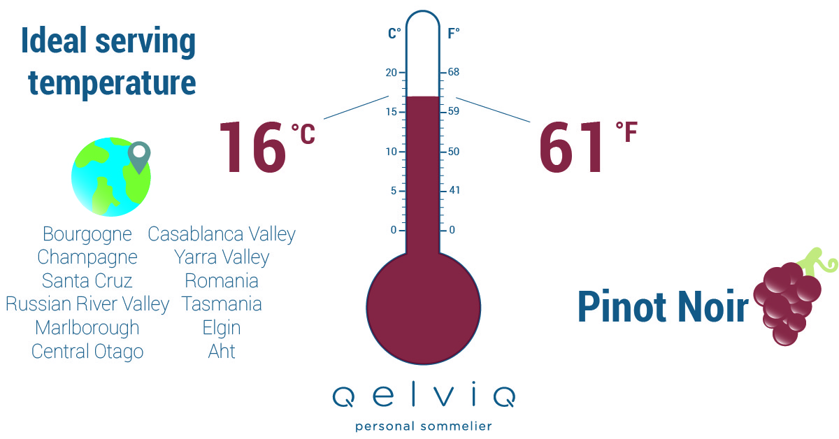 The ideal serving temperature for wine made of the Pinot Noir grape.