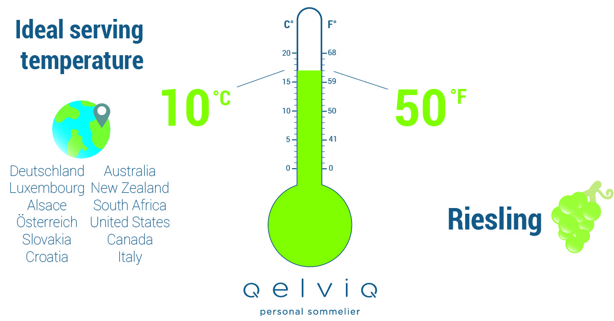 The ideal serving temperature for wine made of the Riesling grape.