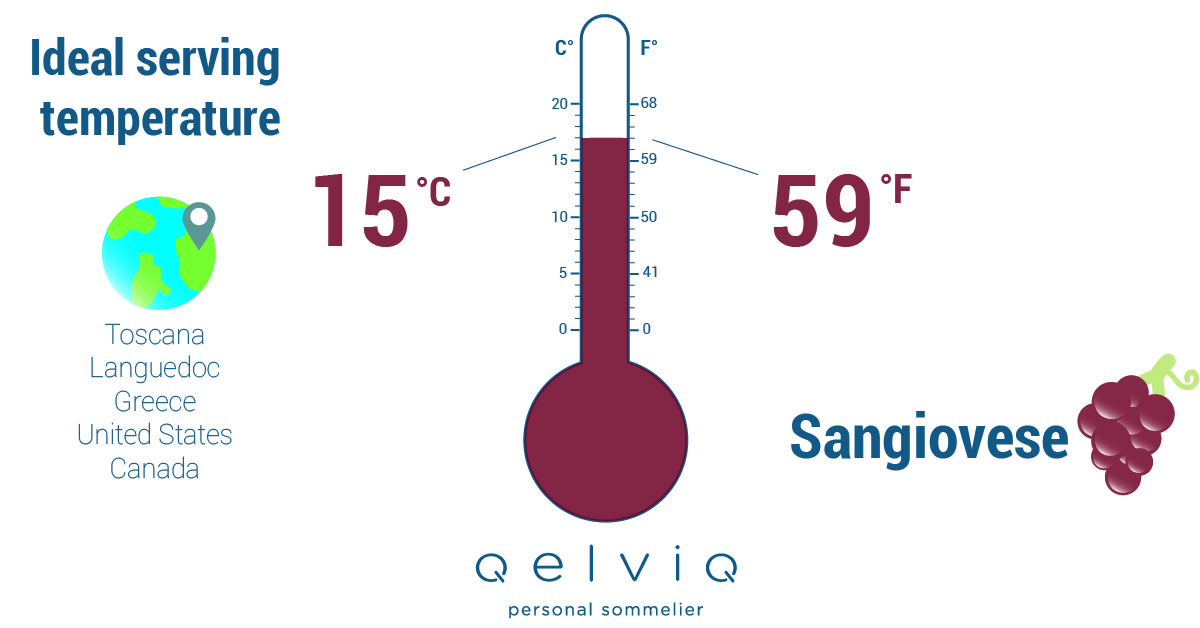 The ideal serving temperature for wine made of the Sangiovese grape.