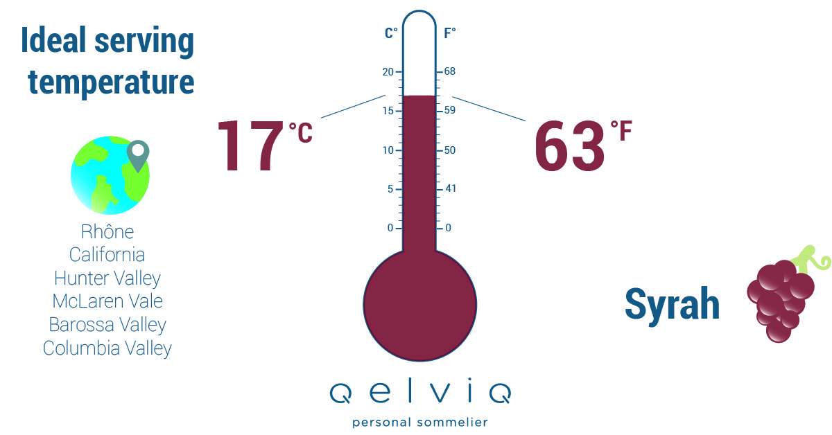 The ideal serving temperature for wine made of the Syrah grape.