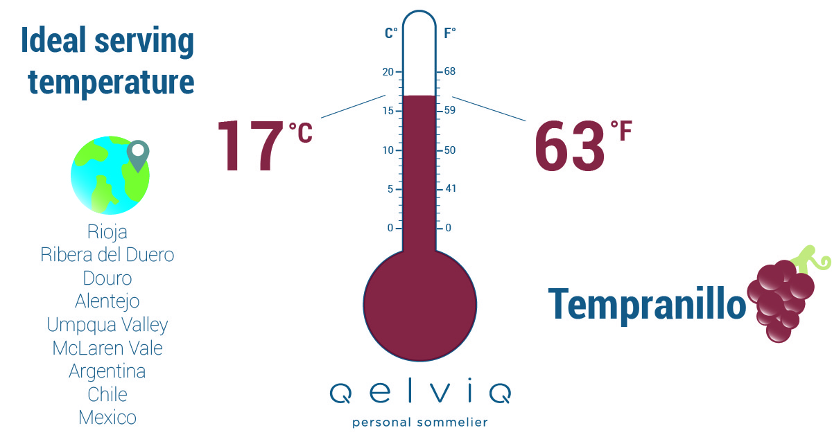 The ideal serving temperature for wine made of the Tempranillo grape.