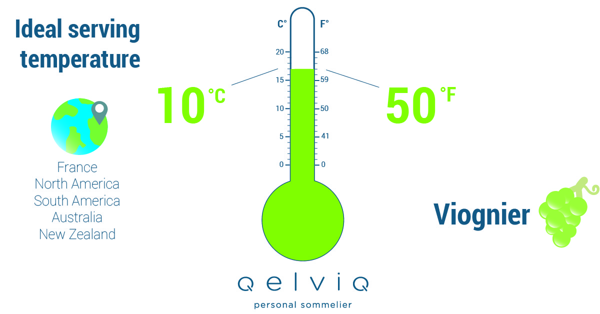 The ideal serving temperature for wine made of the Viognier grape.