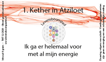 01 Kether in Atziloet