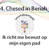 14 Chesed in Beriah