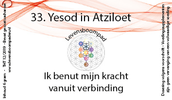 33 Yesod in Atziloet