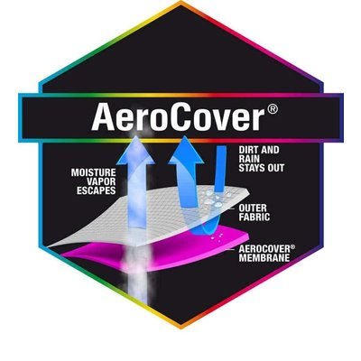 AeroCover Outdoor kitchen Cover Small 126 x 52 x 101 cm