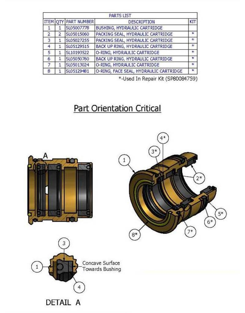 KMT Style Seal Cartridge Assembly, Hydraulic
