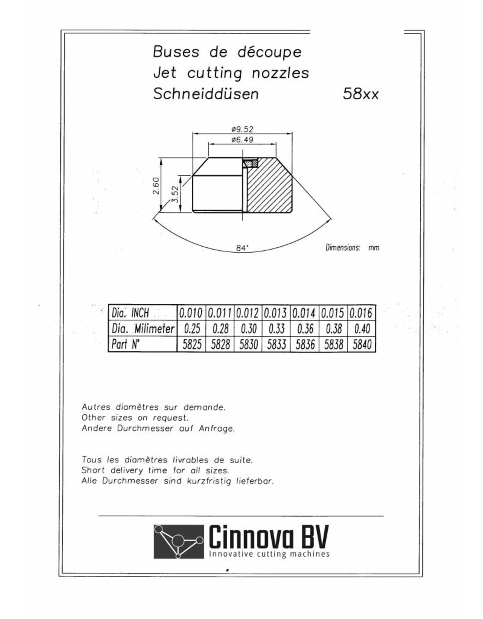 Cinnova Style Flow Paser 4, Type 58