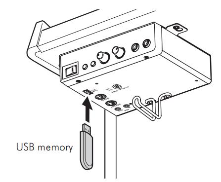 Yamaha SG2 systeem onderkant met USB-ingang