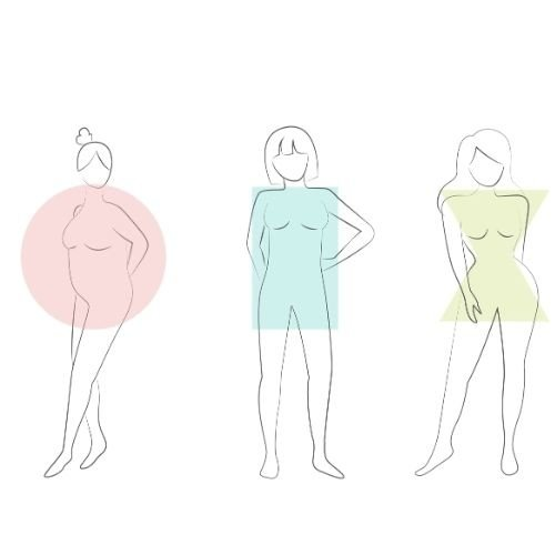 Silueta Perfect Curves High Waist Janira | Schwarz
