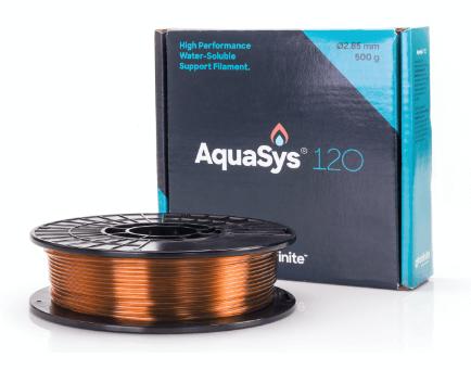 AquaSys AquaSys®120
