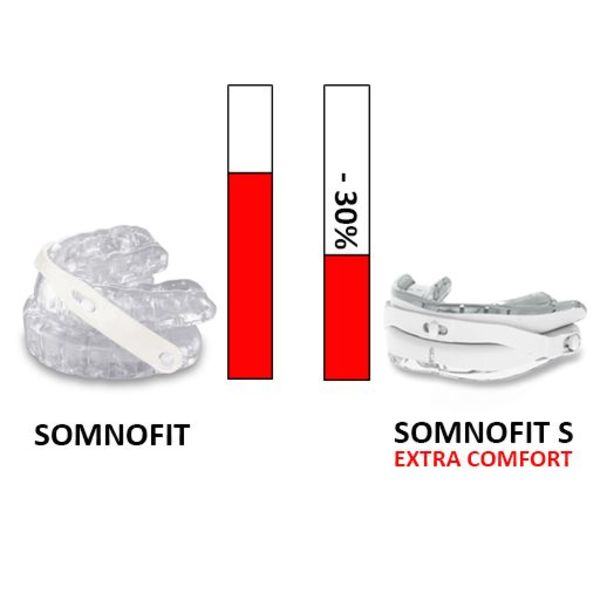 Oscimed  Somnofit S - Anti-snoring mouth guard