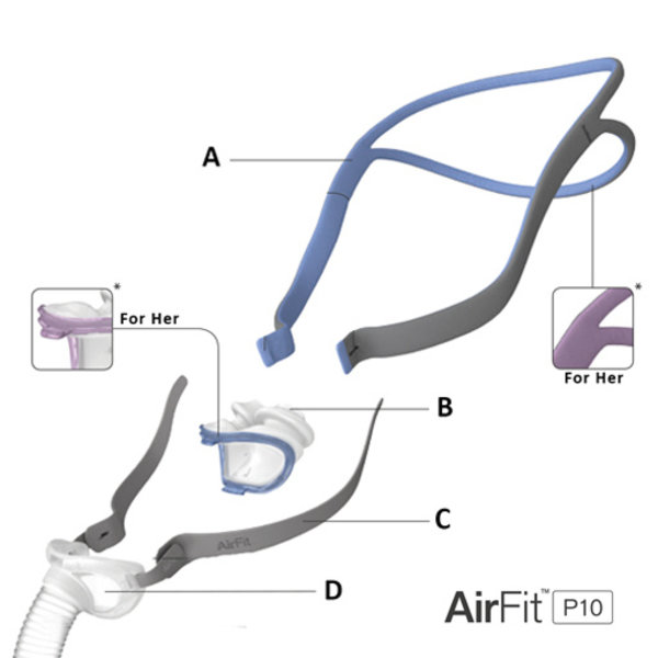 ResMed  AirFit P10 - coussin narinaire