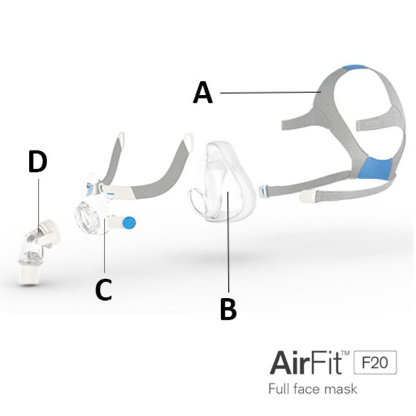 ResMed  AirFit F20 - Coude