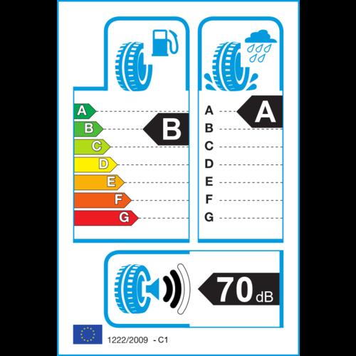 Michelin Michelin 195/65R15 Energy Saver