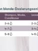 Urban Alchemy Prescription Blonde