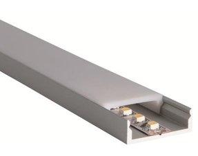 LED strip profiles
