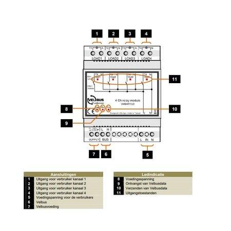 Velbus Velbus 4-kanaals relaismodule met spanningsuitgangen