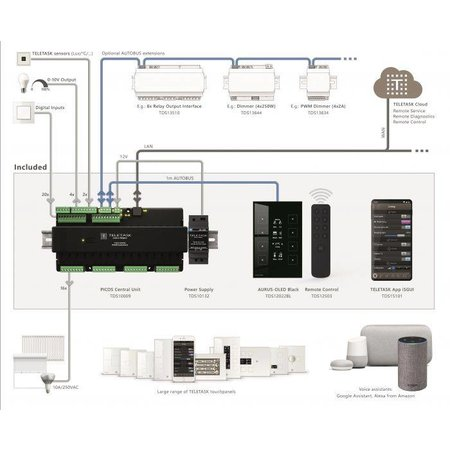 Teletask Teletask Starter Kit Picos