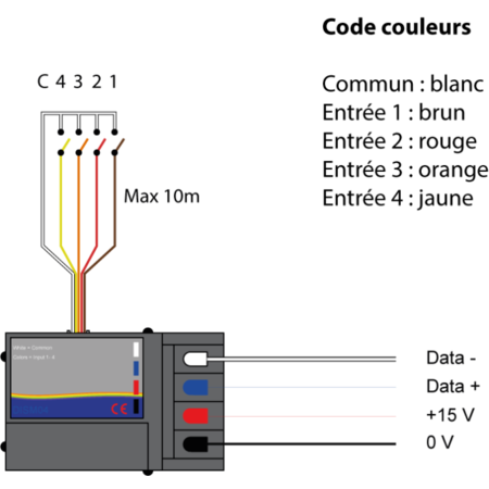 Domintell Domintell digital Inputmodule 4 inputs - DISM04
