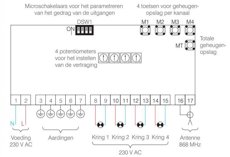 GardenPro 4 aansluitingsschema