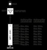 Hirchmann Hirchmann Multitap 8-voudig 5-1218Mhz