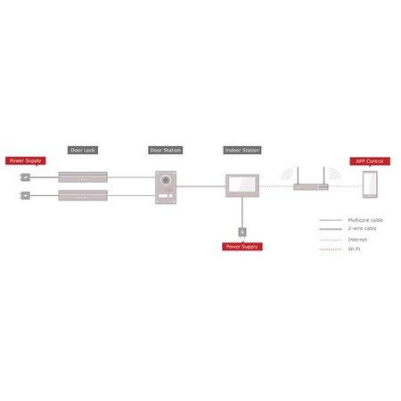 etiampro Etiampro 2-draads video intercomsysteem