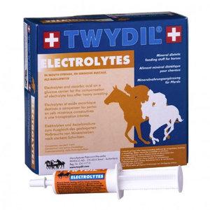 Twydil Electrolytes injector