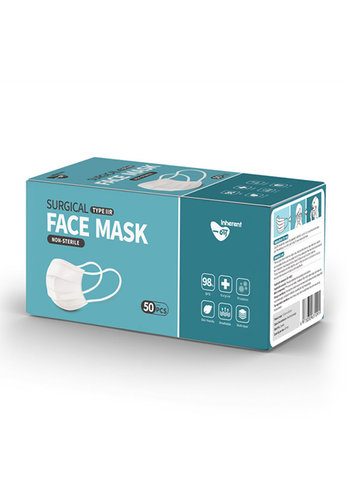 Inherent FaceMasks Type IIR 50 pcs