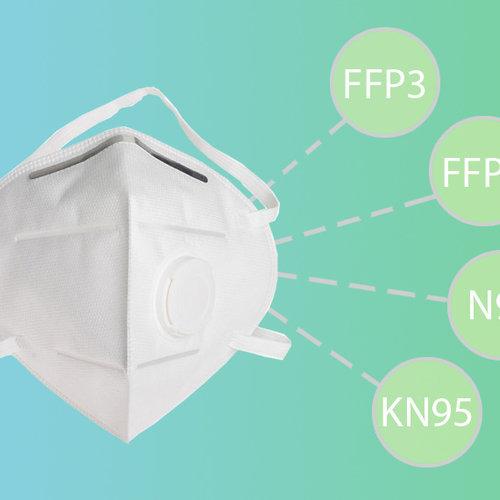 Wat is FFP2 / FFP3 en wat is N95?