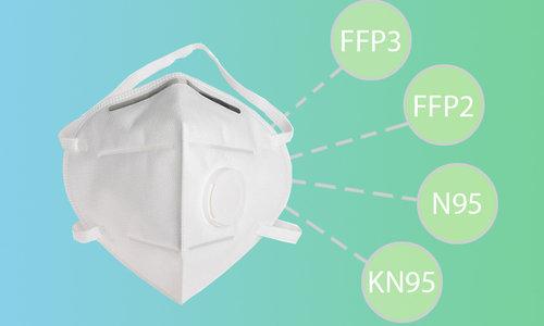 Was ist FFP2 / FFP3 und was ist N95?