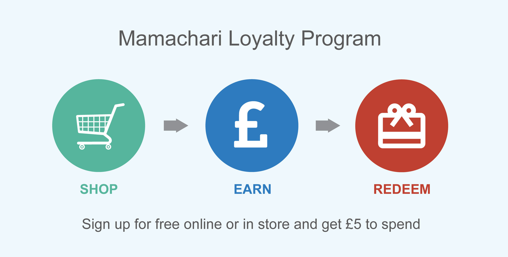 Mamachari Rewards