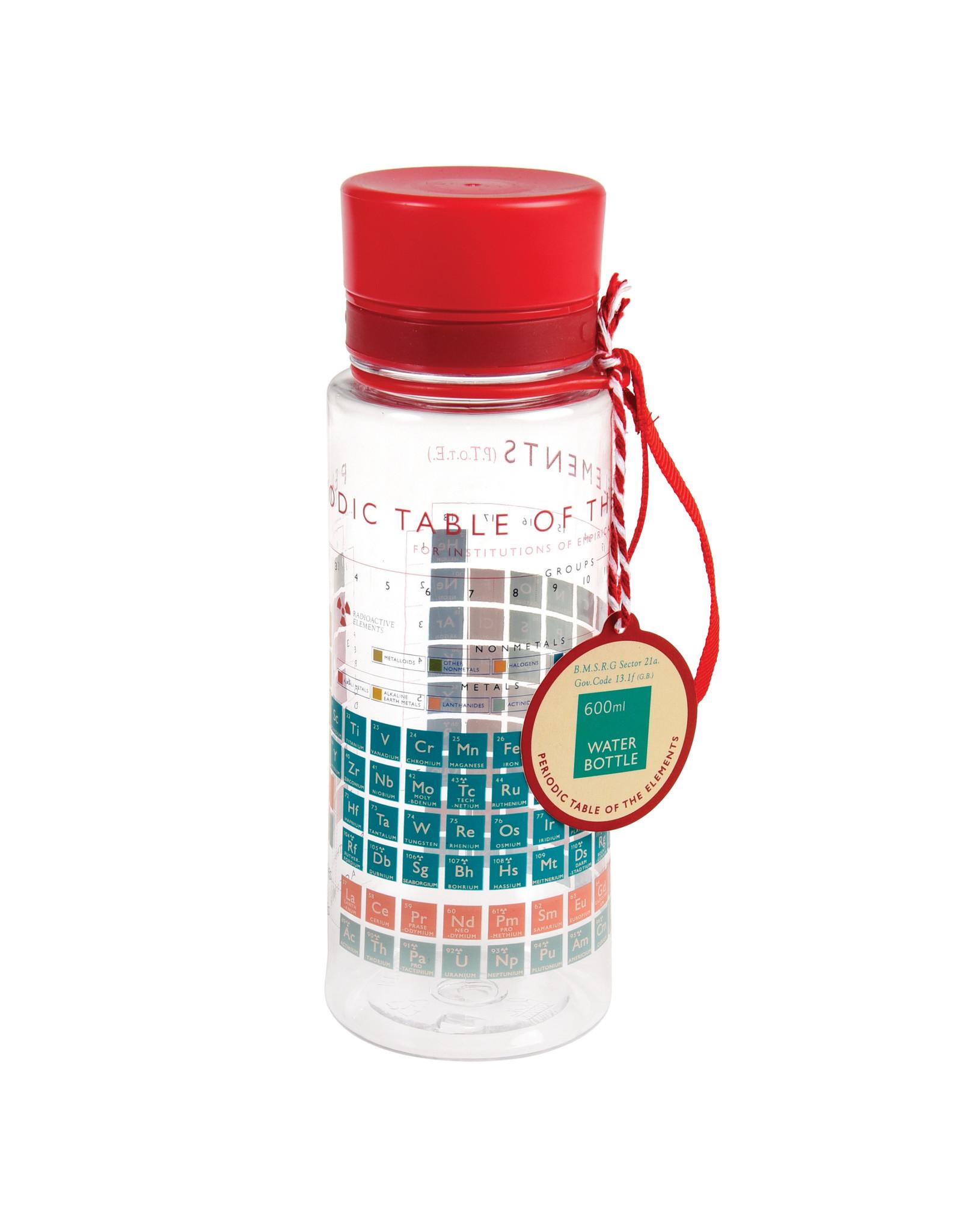 Drinkfles tabel van Mendelejev