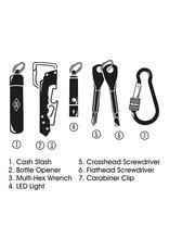 Sleutelhanger toolkit