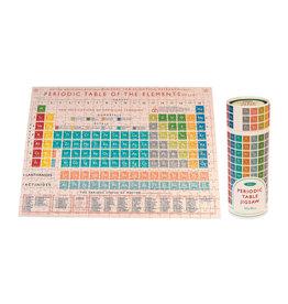 Puzzel Tabel van Mendeljev