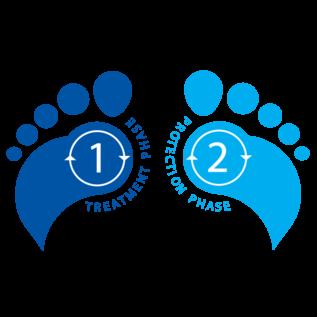 Pedifresh Fase 1: Behandelingsfase – 14 daagse startkuur  -  stopt zweetvoetengeur