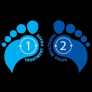 Pedifresh Fase 2: Preventiefase – tenminste 6 maanden lang resultaat, slechts 1 behandeling per week