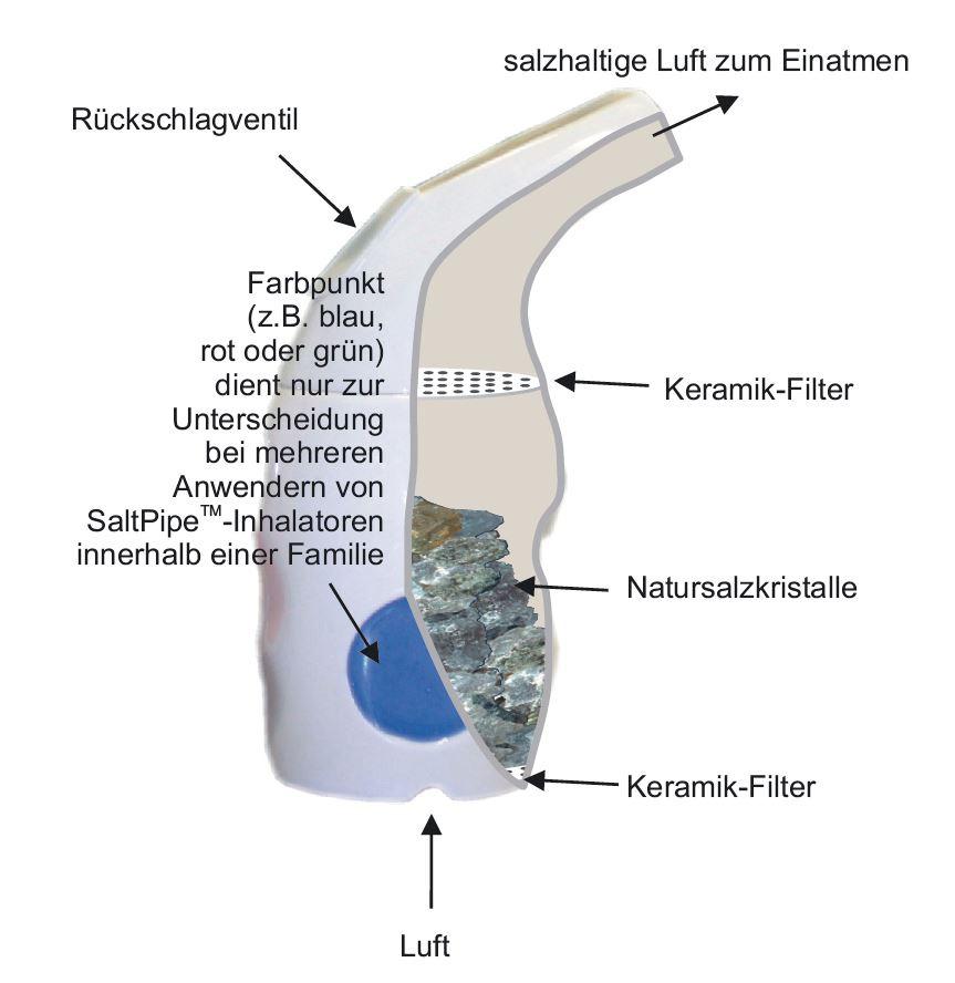 Saltpipe Inhalator