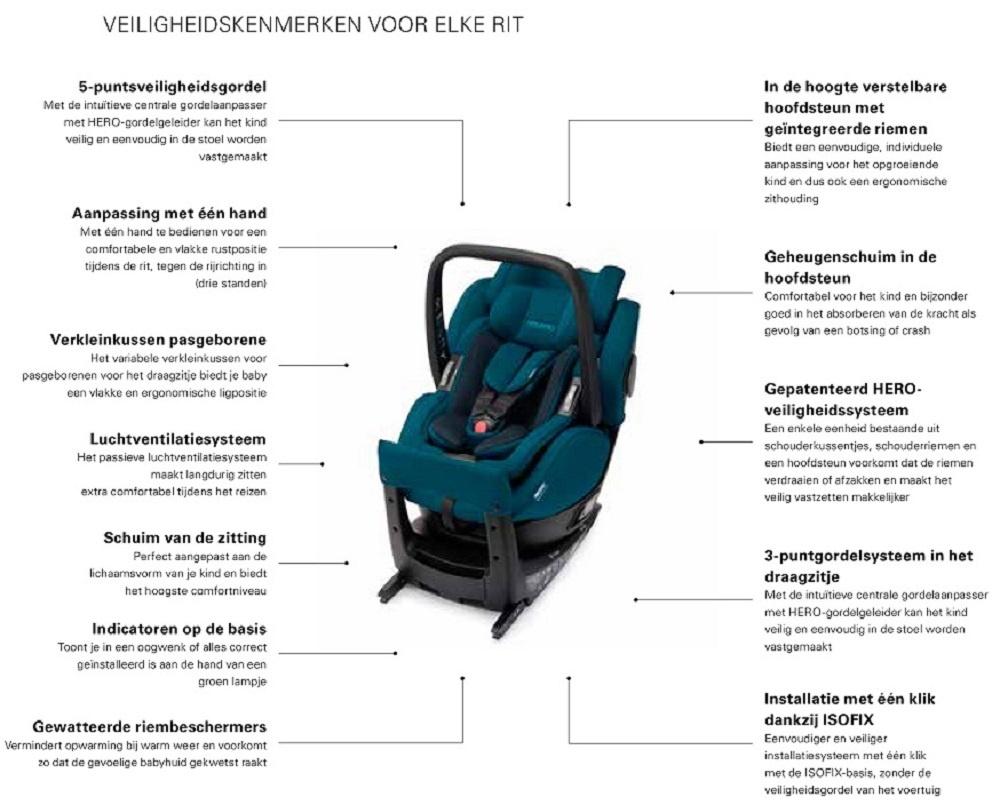 Recaro Recaro Salia Elite I-Size Prime Matte Schwarz