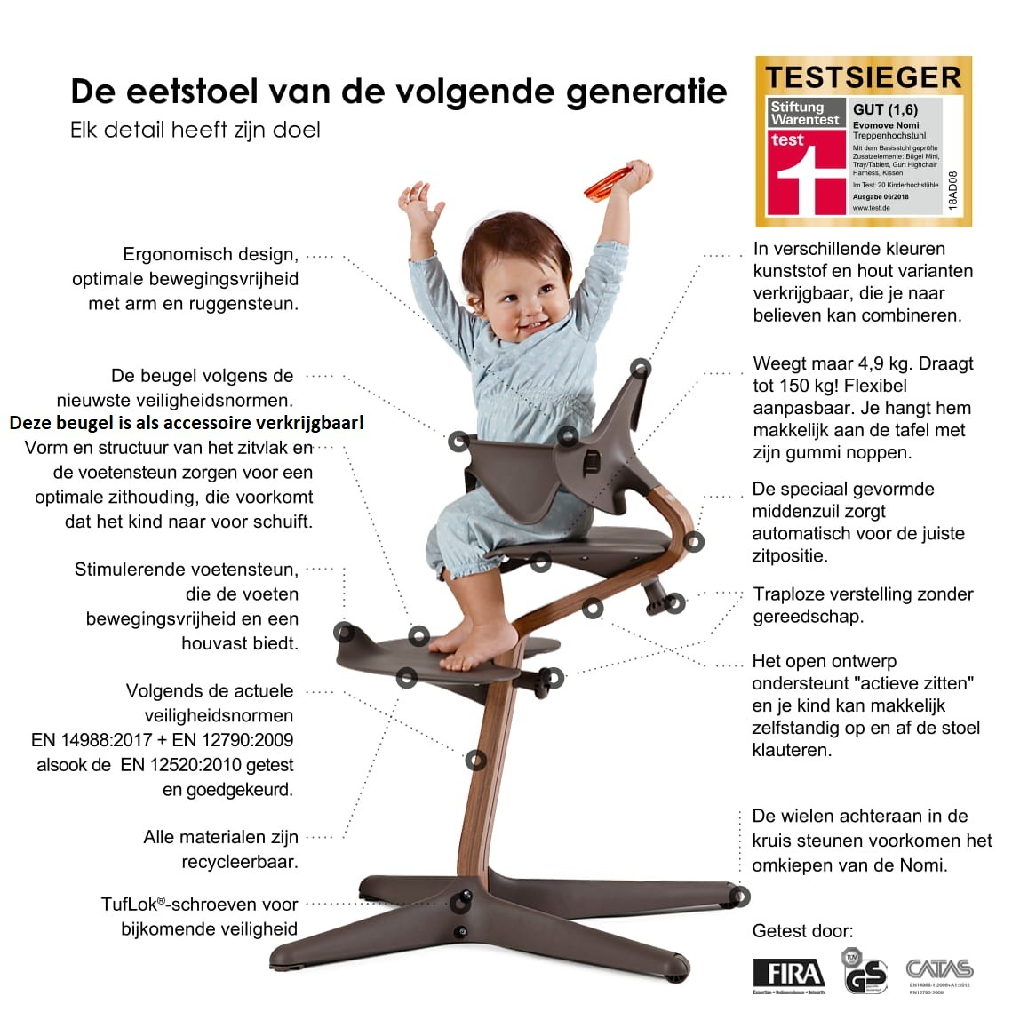 Nomi NOMI Hochstuhl: Der vollständigste Wachstumsstuhl mit Sockel mit Stuhl, Sitzkissen, Halterung, Tablett, Wipper inkl. Matratze, Geschirr und Spielbogen - Eiche weiß geölt, Stuhl Navy