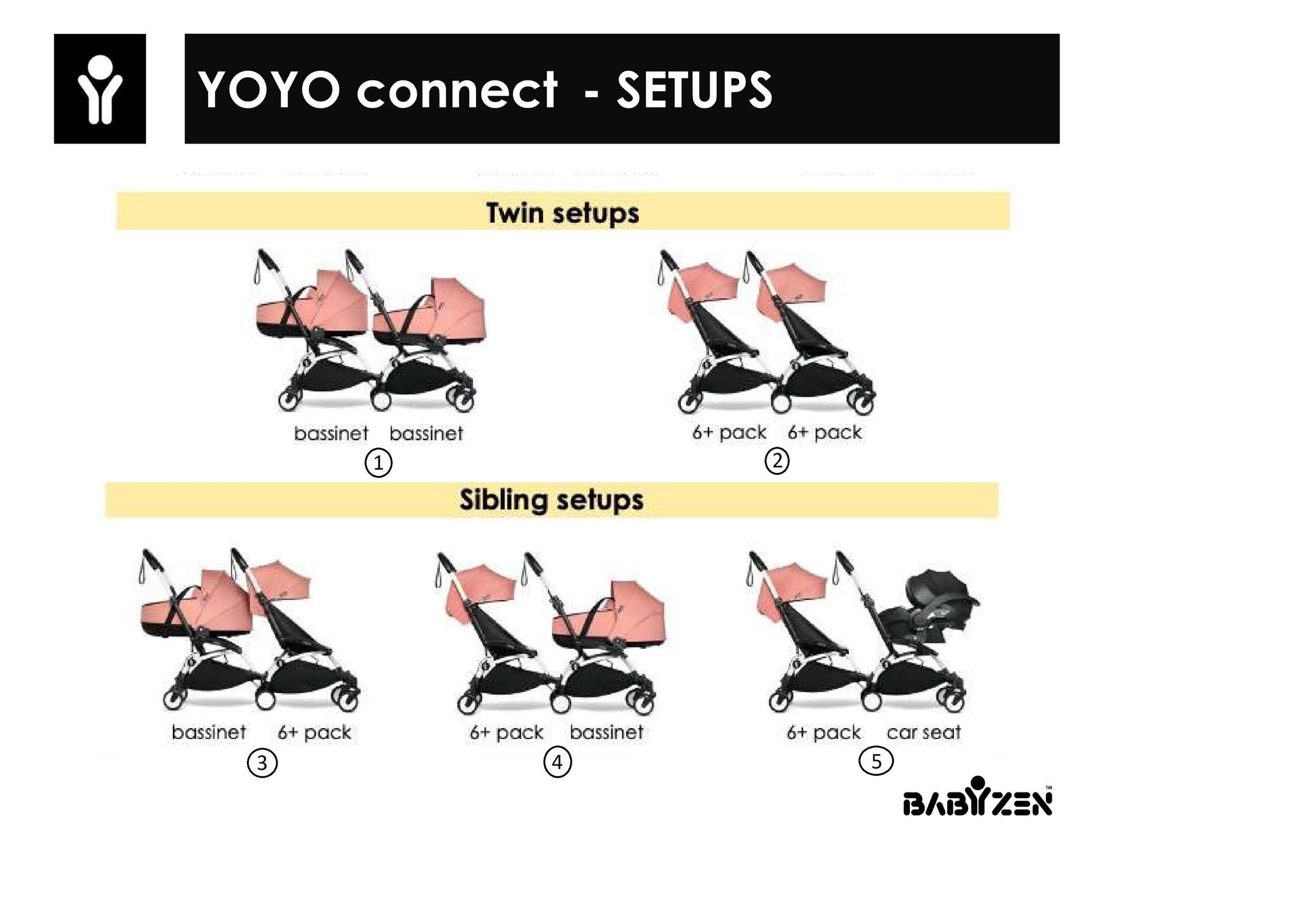 Babyzen Babyzen YOYO2 wit frame met CONNECT compleet voor 1 newborn en 1 kindje van 6 mnd + kleur zwart