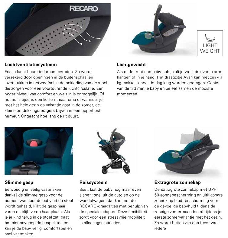 Recaro Recaro Avan I-Size Prime Mat Black