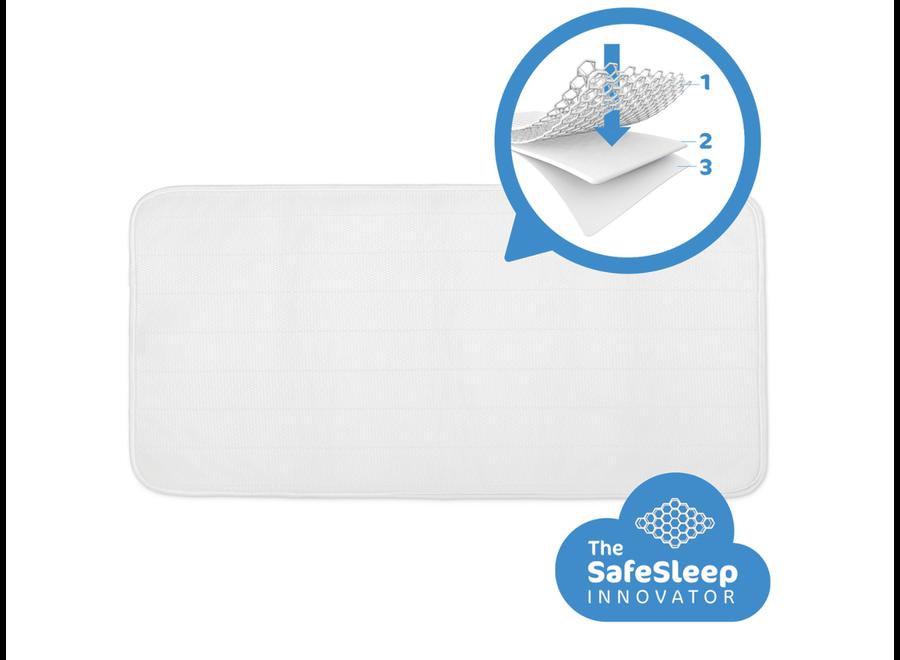 Geboortelijst Lara - Aerosleep Sleep Safe Mattress Protector (140 x 70)