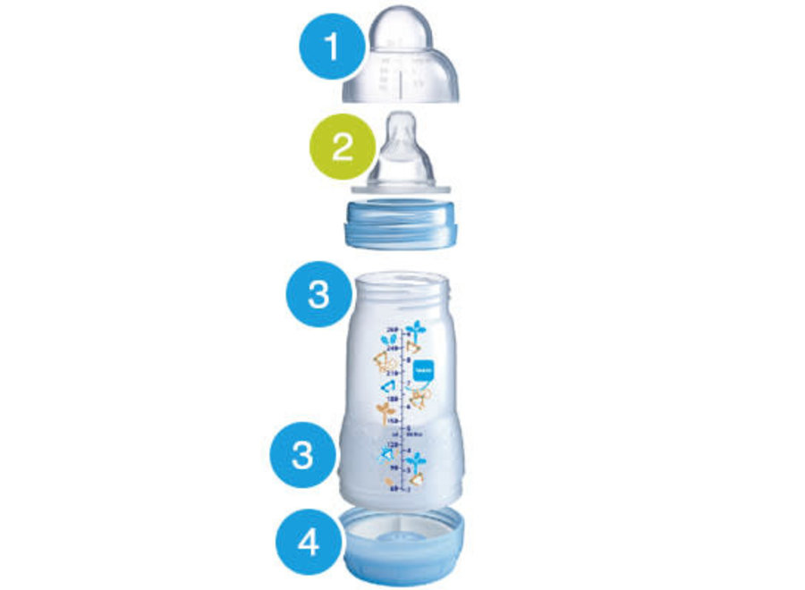 MAM - Easy Start Anti-Colic 260 ml uni