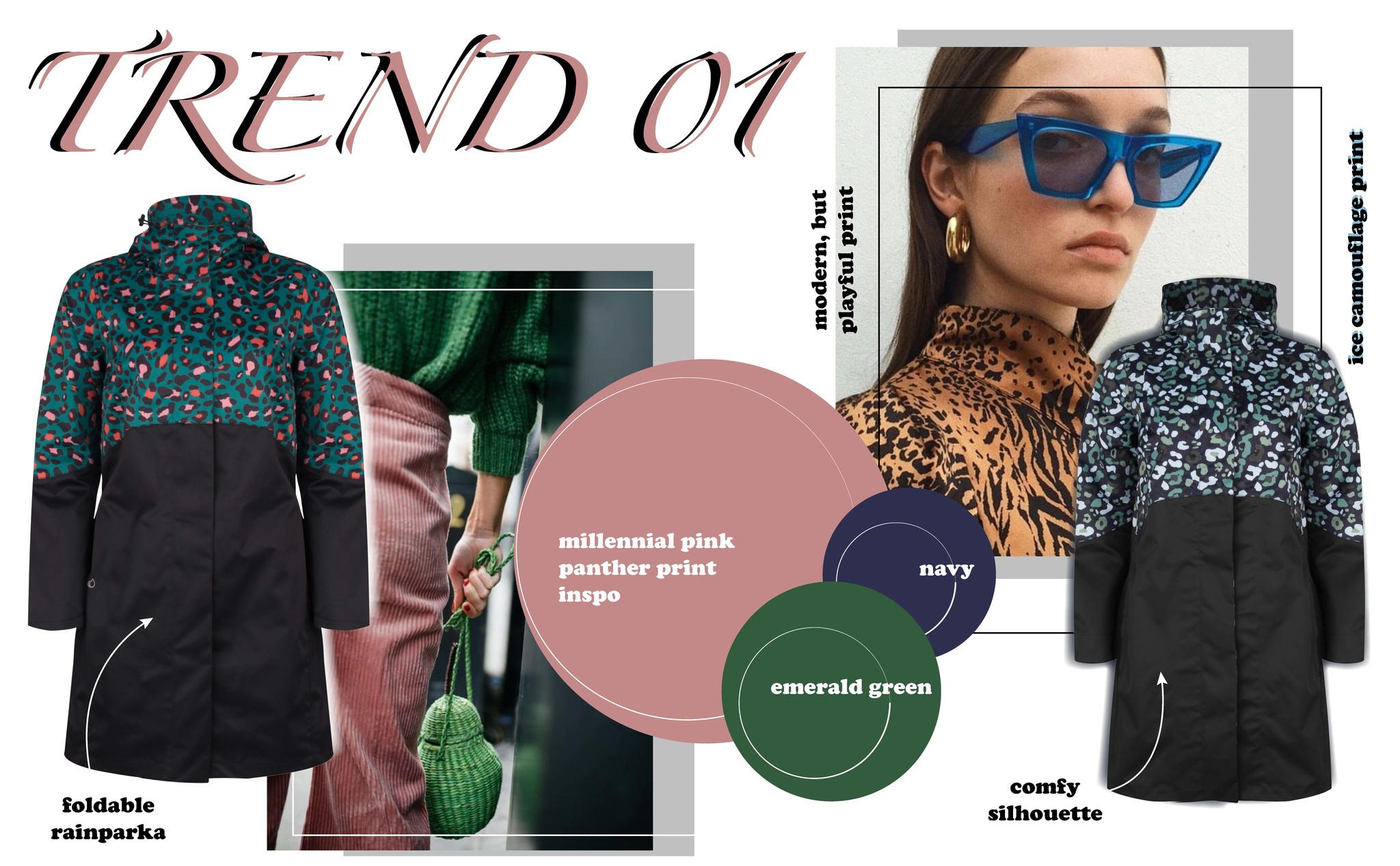 Waterproof parka in leopard print - trend