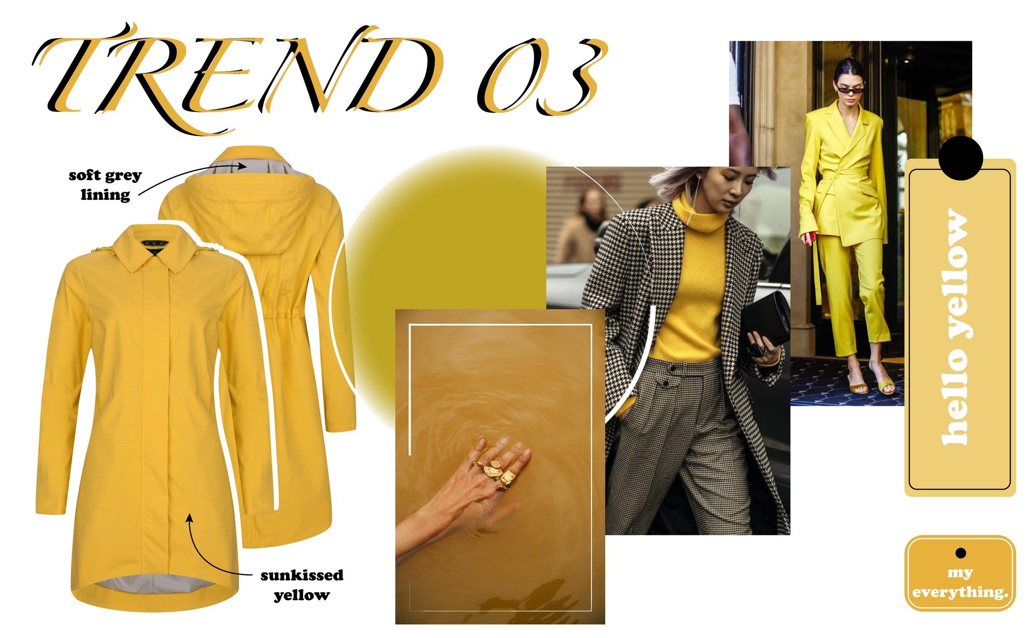 The waterfall coat in yellow - trend