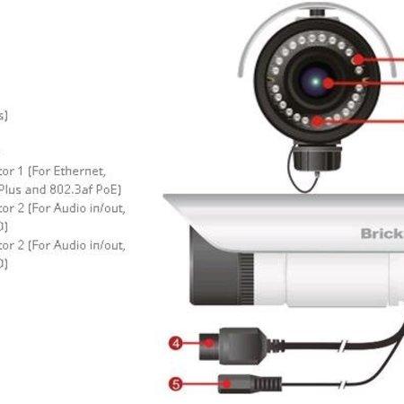 BRICKCOM Brickcom OB-H200Np WDRPro KIT