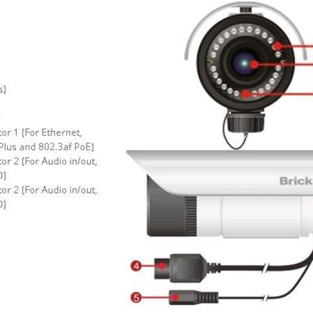BRICKCOM Brickcom WOB-300Np-star KIT