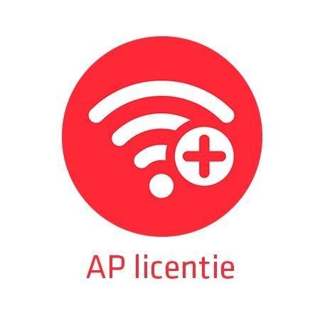 ZyXEL ZyXEL E-iCard 4 AP licentie's