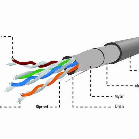 FTP CAT 5e LAN-kabel (premium CCA), stug, 100 m